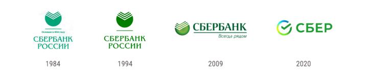 сбер логотип новый, сбербанк меняет логотип на новый сбер банк